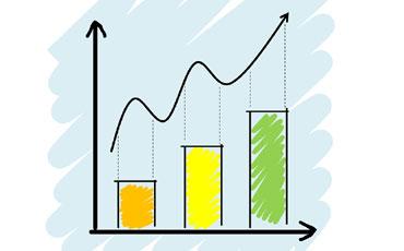 Business Data Analysis Service