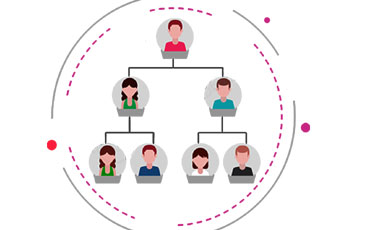 MLM Marketing Consultancy